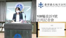 國安私菸案總漏稅818萬 一審重判吳宗憲10年4月