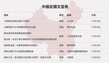 列蘇貞昌頭號台獨戰犯三個目的