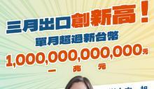 對大陸出口金額創新高 民進黨:是對岸依賴台灣