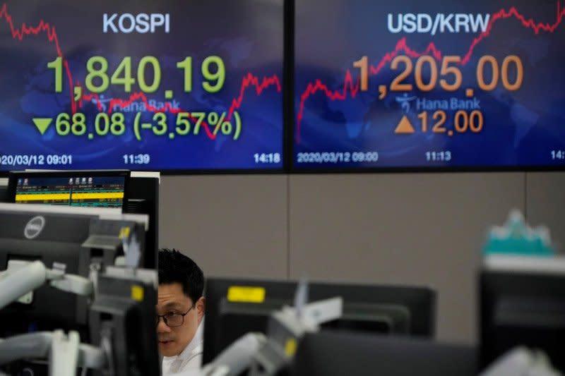 Saham Korea merosot dengan indeks KOSPI terpangkas 0,68 persen