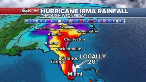 Southern Florida is likely to receive 6 to 10 inches of rain and up to 20 inches locally from Hurricane Irma. (ABC NEWS)