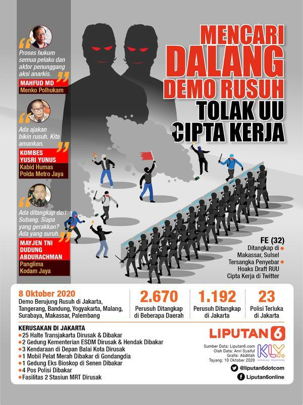 Infografis Mencari Dalang Demo Rusuh Tolak UU Cipta Kerja. (Liputan6.com/Abdillah)