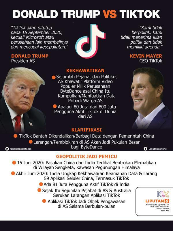 Infografis Donald Trump Vs TikTok. (Liputan6.com/Trieyasni)