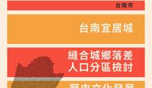 【縣市國土計畫】台南市:人口分派盼更具體 文化發展將納入整體規劃