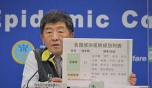新冠肺炎》國內增2例境外移入 蒙古調升為中低風險國家