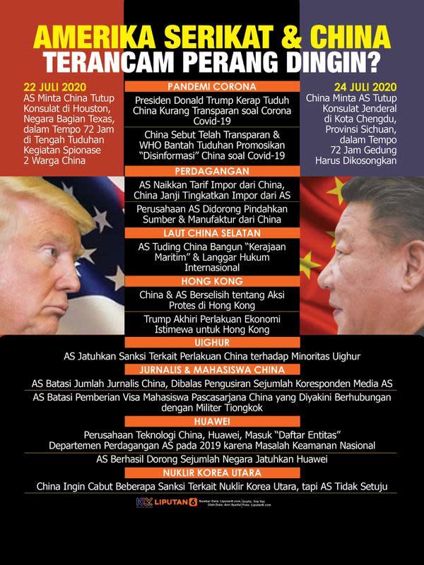 Infografis Amerika Serikat dan China Terancam Perang Dingin? (Liputan6.com/Trieyasni)