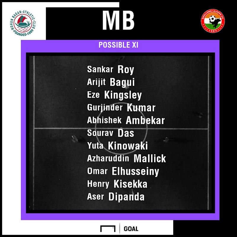 Mohun Bagan possible XI