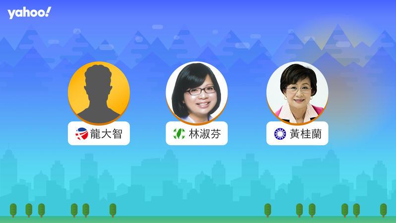 2020立委選舉新北市第二選區(三重,蘆洲,五股),你支持誰?