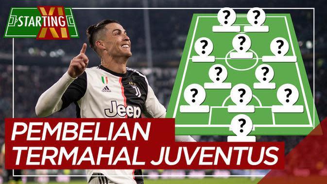 MOTION GRAFIS: Starting XI Pemain Termahal Juventus Sepanjang Masa, Cristiano Ronaldo Teratas