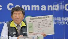 武漢肺炎》蒙古遭除名中低風險!各國感染風險級別一次看