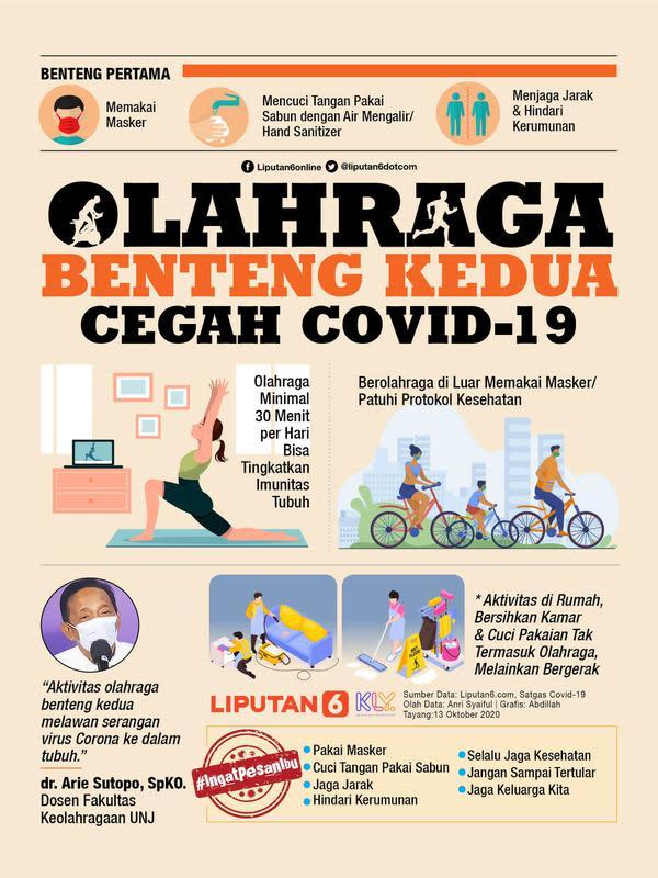 Infografis Olahraga Benteng Kedua Cegah Covid-19. (Liputan6.com/Abdillah)