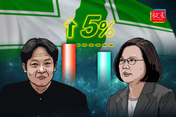 【鳳陪到底】蔡賴初選民調的關鍵數字5%!