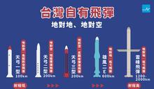台灣自主研發飛彈有哪些,射程涵蓋到哪裡?