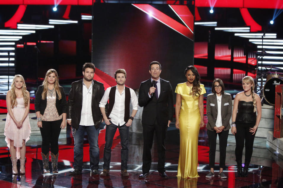 """The Voice"" - Episode 422"