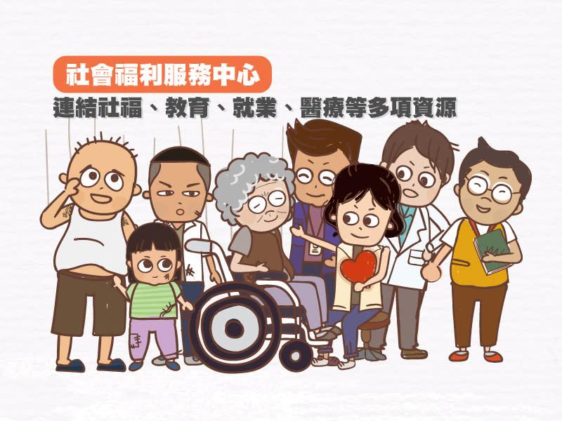 社會福利服務中心 評估家庭問題提供協助