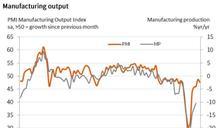 日本11月製造業PMI報48.3 景氣連續19個月惡化