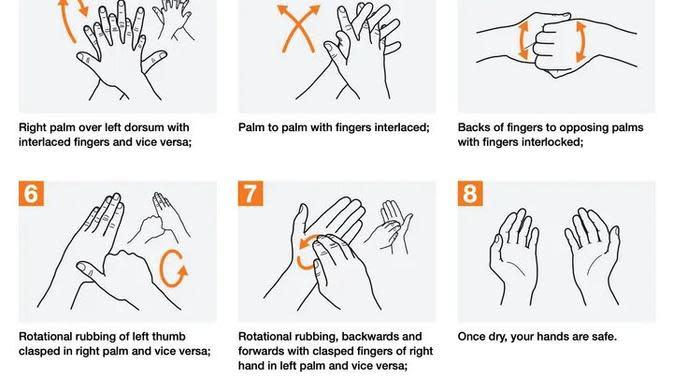Cara memakai hand sanitizer yang dianjurkan WHO.