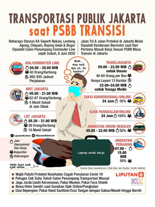 Infografis Transportasi Publik Jakarta saat PSBB Transisi. (Liputan6.com/Abdillah)