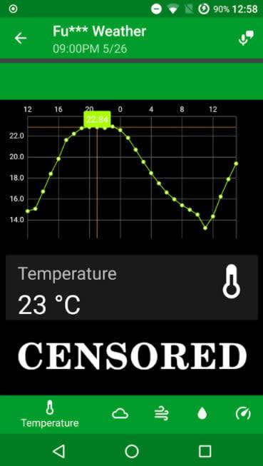 Funny Weather temperature graph