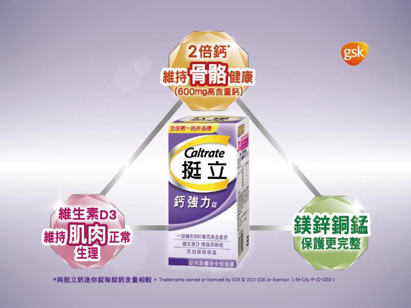 關鍵保養第二招:選擇市場領導品牌補充營養素