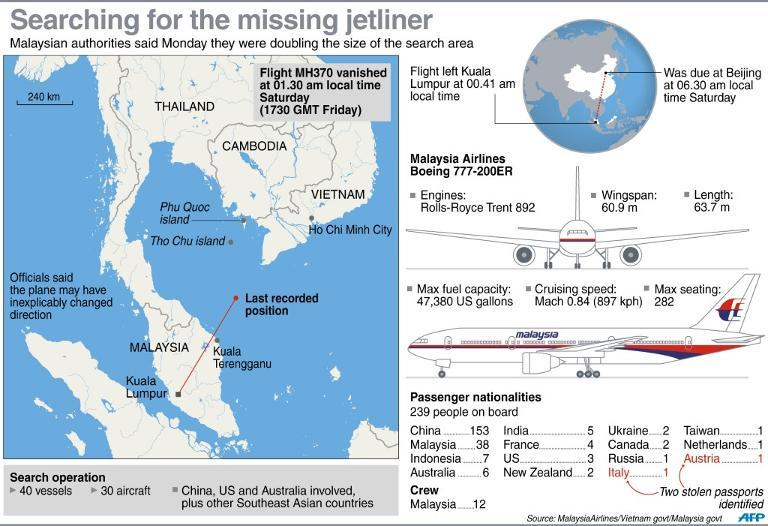 Graphic showing the region in which a Malaysian passenger aircraft crashed