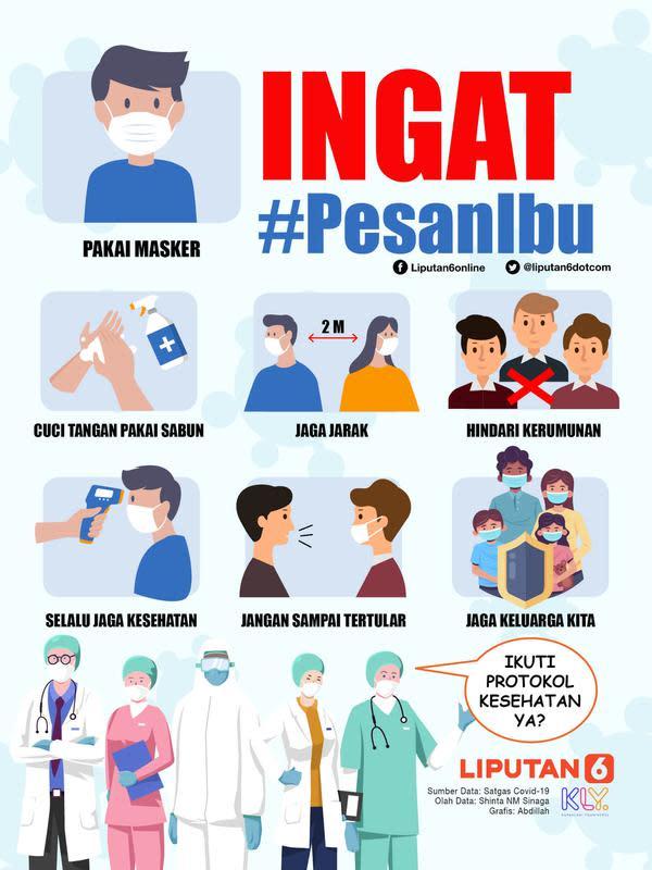 Infografis Ingat Pesan Ibu (Liputan6.com/Abdillah)