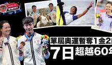 【東京奧運】7天超越60載壯舉 港隊爭牌之旅還將繼續