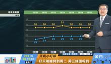 一分鐘報天氣 /週日(05/02日) 週末假期天氣穩定晴朗炎熱 梅雨五月底至六月初可能發生