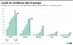 Trump jalani karantina ketika situasi virus memburuk di Eropa