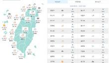 颱風天鵝生成 今明轉涼北台灣低溫探16度