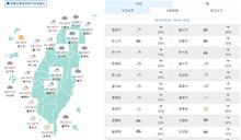 東北風明晚南下北台灣偏涼 氣象專家:秋節連假氣溫逐日回升