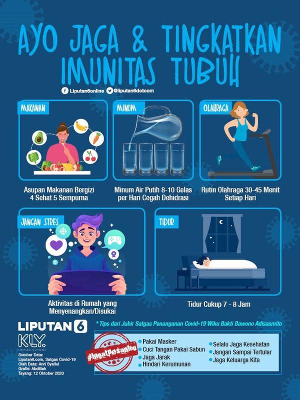 Infografis Ayo Jaga dan Tingkatkan Imunitas Tubuh. (Liputan6.com/Abdillah)
