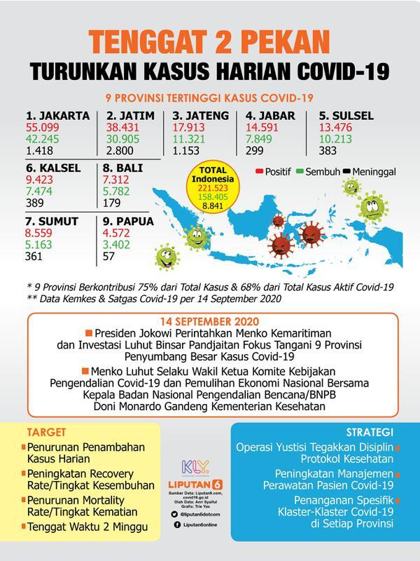 Infografis Tenggat 2 Pekan Turunkan Kasus Harian Covid-19. (Liputan6.com/Trieyasni)