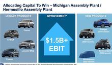 售價將低於56萬?福特小牛皮卡曝光