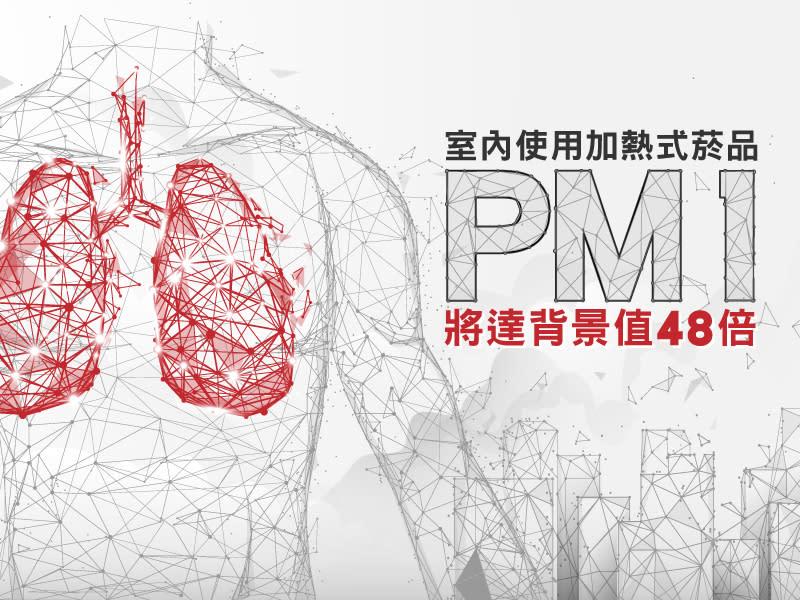 室內使用加熱菸 產生比PM2.5更恐怖的空汙殺手