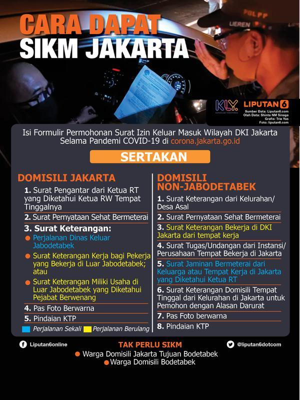 Infografis Cara Dapat SIKM Jakarta (Liputan6.com/Triyasni)