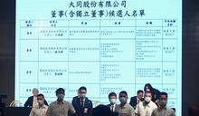 大同股臨會改選董事 台前投影候選人資訊 (圖)