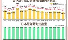 快新聞/日本開放萊豬後進口量大幅下降 陳吉仲搬數據:台灣豬不必害怕進口豬