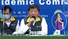 【Yahoo論壇/陳述恩】小明之亂還沒完,政治霸凌法治的最壞典範!