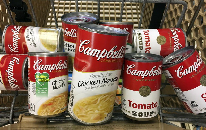 Campbell Soup-Results