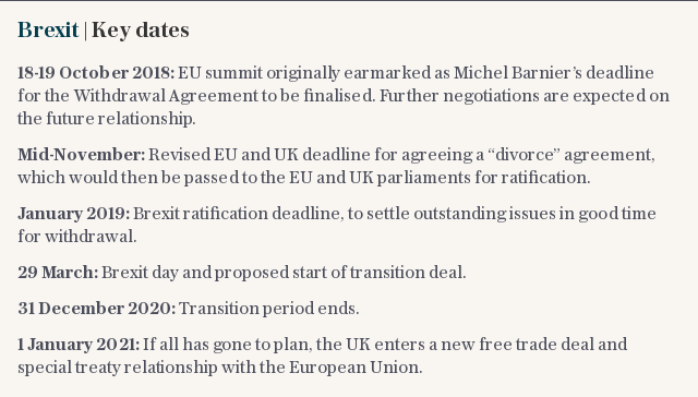 Brexit | Key dates