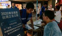 【Yahoo論壇】民進黨縱容正名公投 台灣人民遍嘗惡果