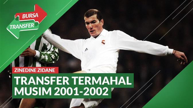 MOTION GRAFIS: Melihat Kembali Panasnya Bursa Transfer 2001/2002, Zinedine Zidane Jadi Pemain Termahal Dunia
