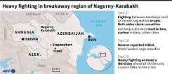 Armenia tuduh Turki menjatuhkan pesawat tempurnya selama bentrokan dengan Azerbaijan
