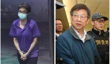 潤寅董娘詐貸470億 法官重判28年罰6.5億