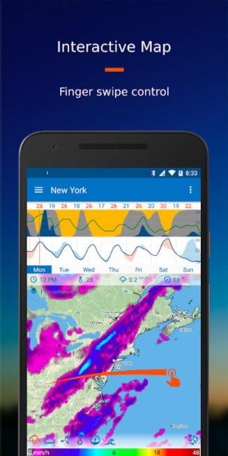 Flowx weather app