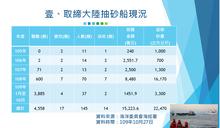 針對中國採砂船越界盜採修法 蘇揆宣示:船拍賣、人法辦