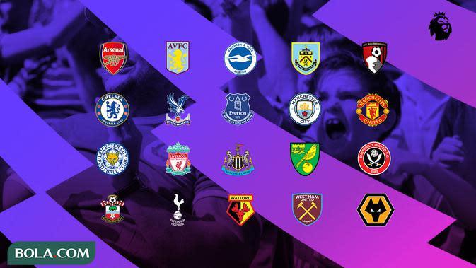 Premier League - Klasemen (Bola.com/Adreanus Titus)
