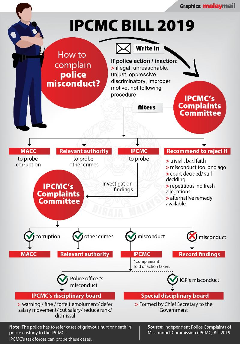 So what exactly is the IPCMC Bill all about and why it is important