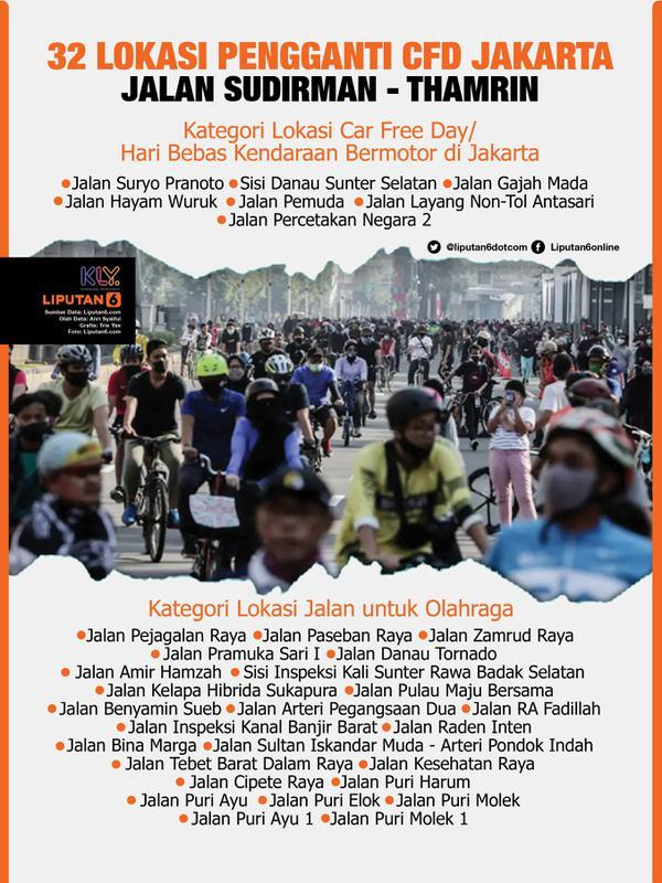 Infografis 32 Lokasi Pengganti CFD Jakarta Jalan Sudirman-Thamrin. (Liputan6.com/Trieyasni)